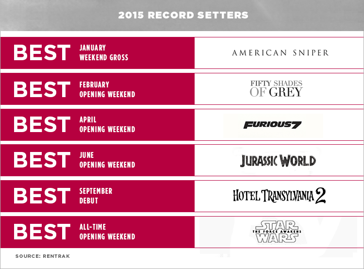 2015 record setters films