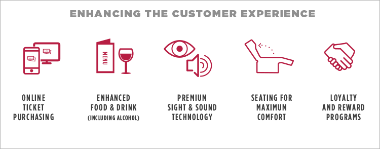 enhancing the customer experience